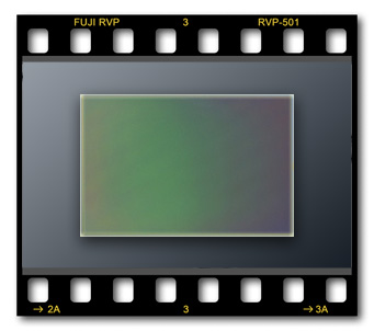 APS-C Sensor Overlaid on Full-Frame Sensor