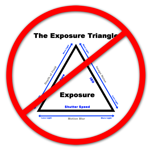 Understanding Exposure: Why the Exposure Triangle method is complete BS